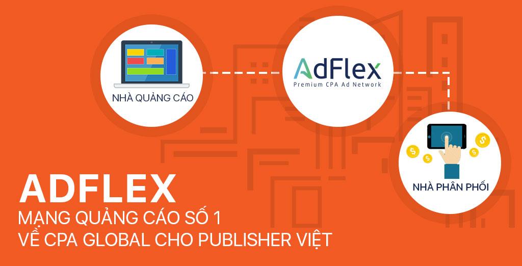 Adflex là gì ? Hướng dẫn kiếm tiền với adflex.vn 2021
