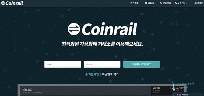 san coinn Bitcoin giảm 10% sau vụ hack sàn giao dịch Hàn Quốc