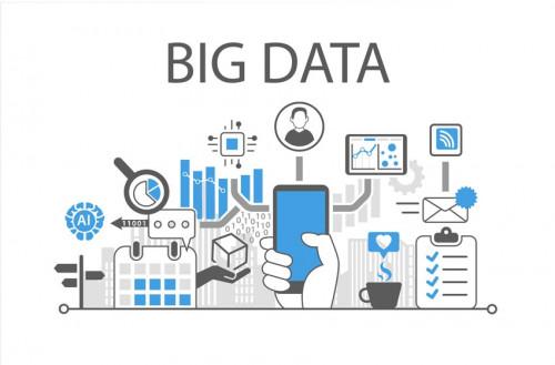 word image 9 Big Data là gì? ứng dụng của big data trong cuộc sống và kinh doanh 2021