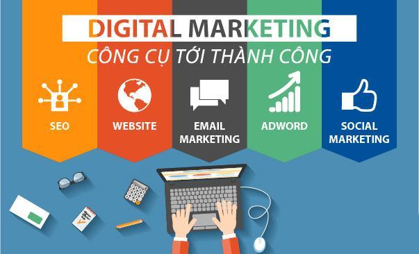 word image Digital Marketing là gì? các hình thức digital marketing phổ biến hiện nay 2021