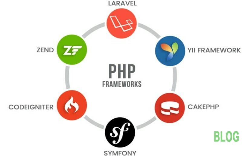 8 Php Framework Pho Bien Nhat 2020 63732655012.1604