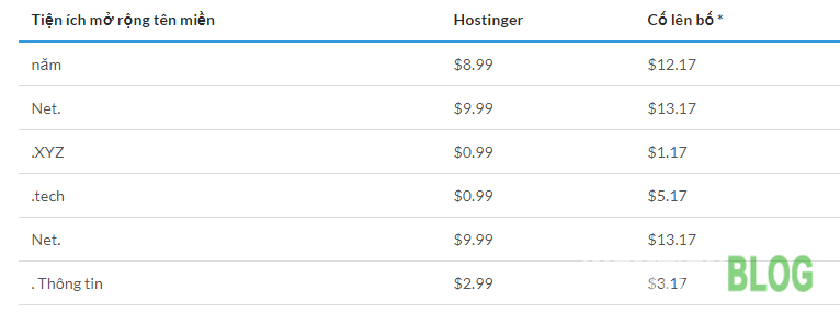 word image 201 Hostinger Review: Hostinger là gì? có lừa đảo không? mã giảm giá Hostinger coupon