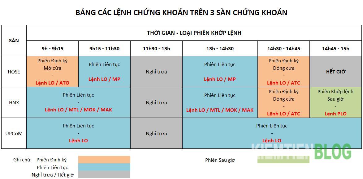 word image 83 Sàn HOSE, HNX, Upcom là gì? Tìm hiểu chi tiết về chứng khoán Việt Nam 2021